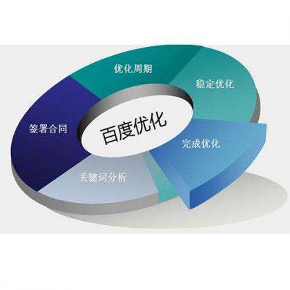「网络推广优化」网络推广seo优化怎么做?